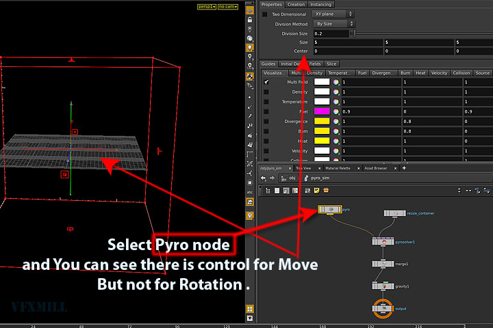 how to rotate fluid container in houdini - step02